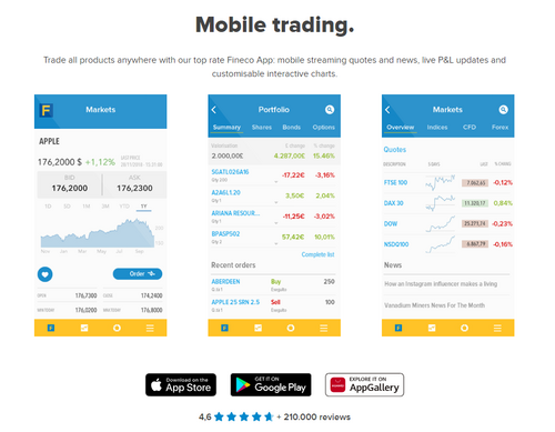 Best Trading Apps To Buy Shares Fair Investment